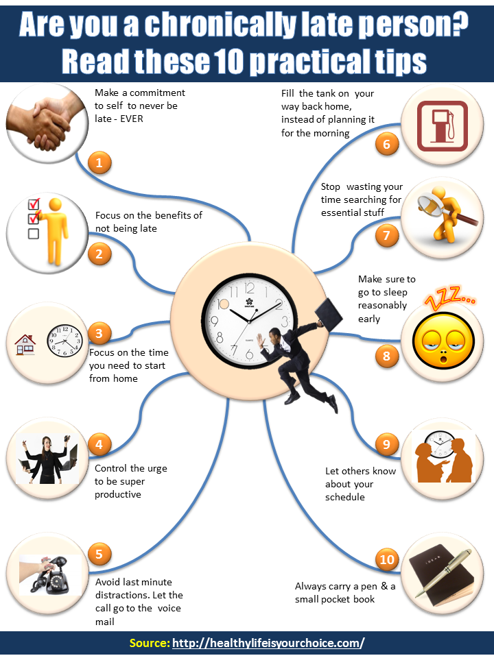 Stop being late, ever - Info Graphic